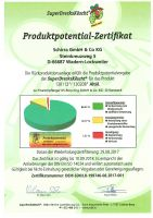 Produktpotential_-_KS-001